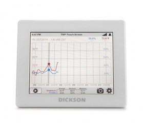 TWP Touchscreen - POE, WiFi/Ethernet